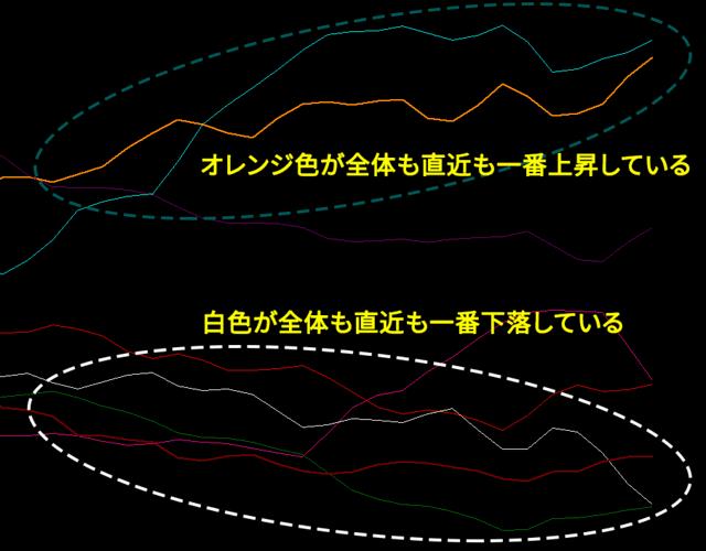 CCFP拡大図
