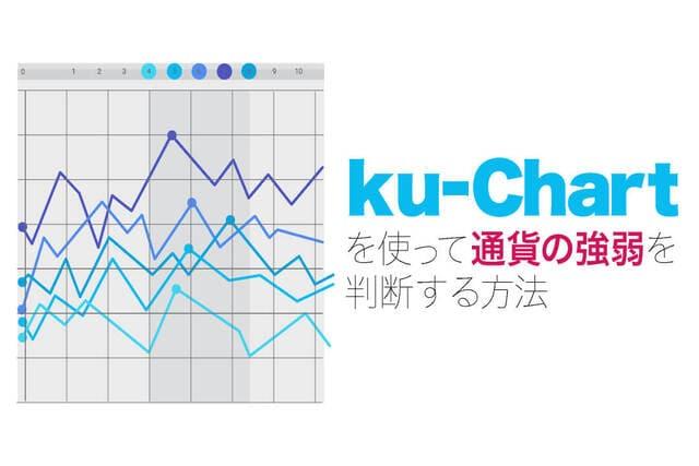 Ku-Chart