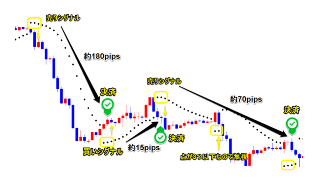 パラボリックGBP/USD