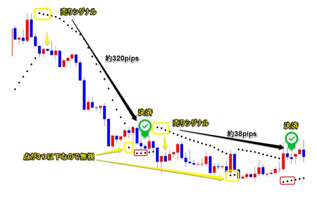 パラボリックGBP/USD2