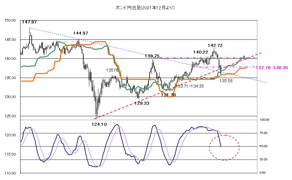 【2020年9月11日】週末で株価の調整が続くか?
