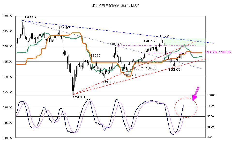 【2020年10月13日】今日も株価に注目