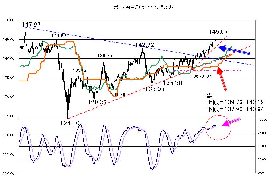 2021年2月12日為替市場はテーマを絞り込めず